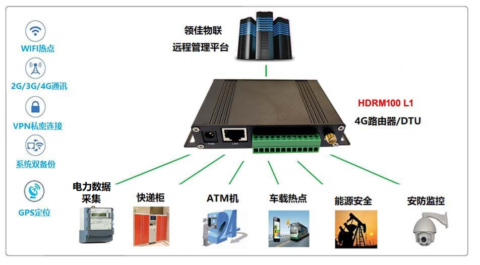 HDRM100 L1-中文.jpg